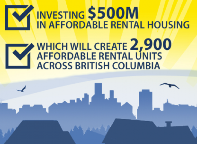 B.C. makes largest housing investment ever in province's history